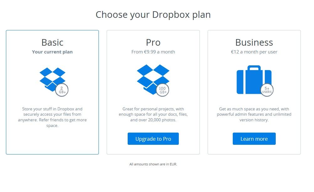 Dropbox paketid